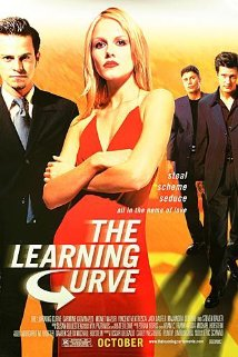 the-learning-curve